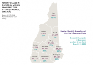 Nh Rent Rise Map