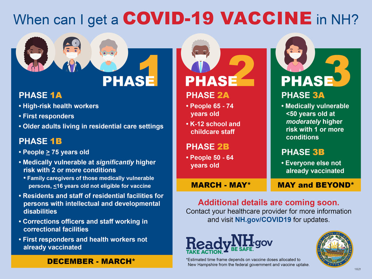 Questions Remain As Nh Preps For Next Vaccination Phase Nh Business Review