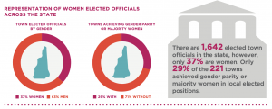 Gender Matters Report Screenshot