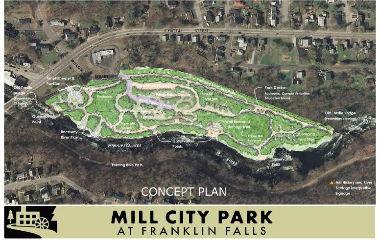 Mill City Park Plan