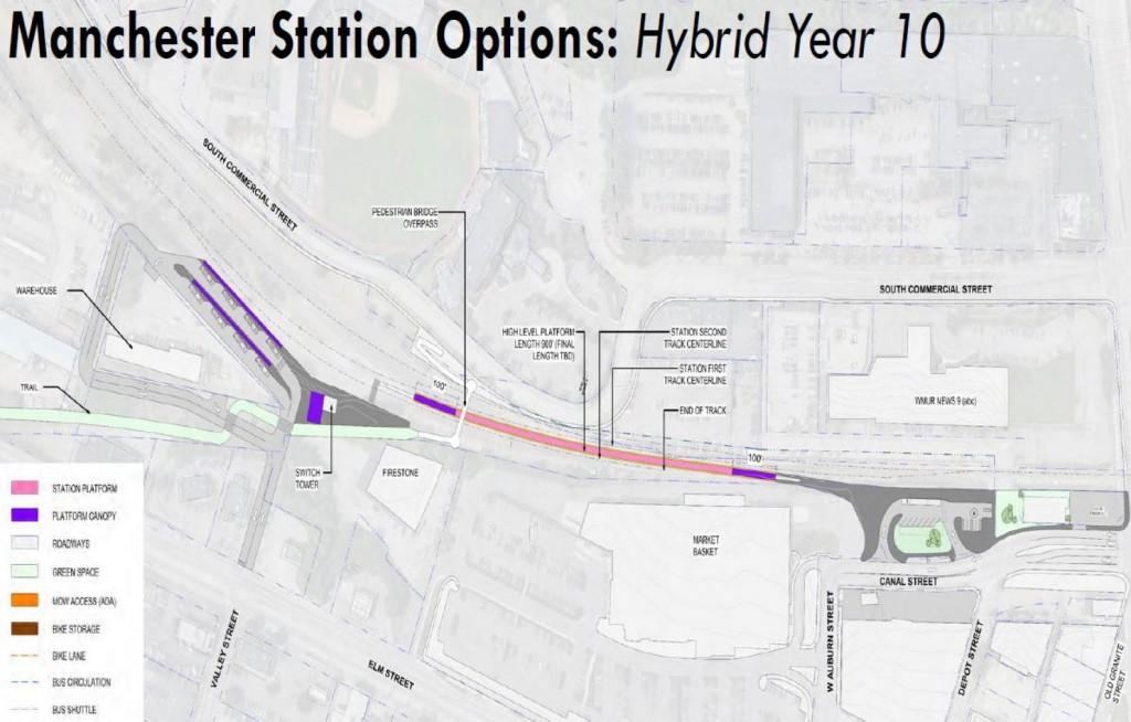 Manchester Station Option